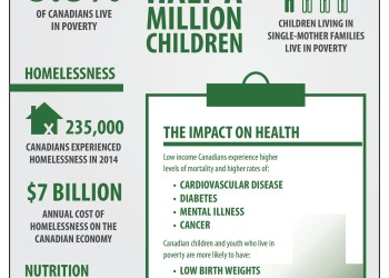 SHIMMIN_Five-things-every-journalist-should-know-about-the-relationship-between-poverty-and-health-in-Canada-page-001